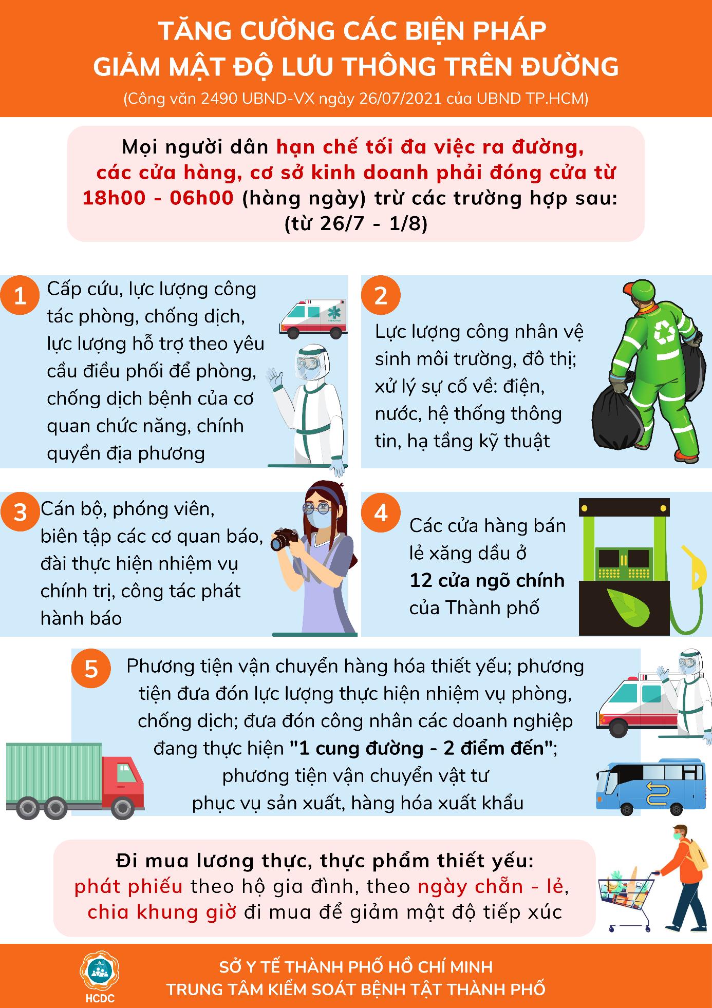 TP.HCM: Tăng cường thực hiện các biện pháp giảm mật độ lưu thông trên đường từ 18 giờ đến 6 giờ hàng ngày