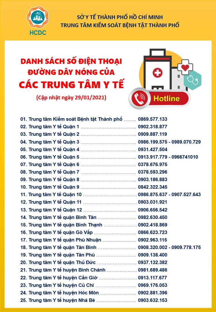 Danh sách số điện thoại đường dây nóng của các Trung tâm y tế, Trạm y tế